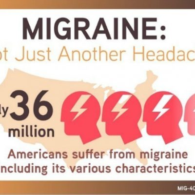 Migraines are More Than Just a Headache