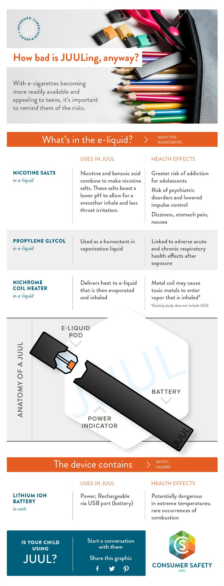 While the CDC confirms that from 2011 to 2017, cigarette smoking declined among middle and high school students, a dangerous new trend is on the increase and rapidly taking the place of traditional cigarettes as a huge health concern for youth - JUUL e-cigarettes (also known as vape). JUUL e-cigarettes are being marked as safer and cheaper than traditional cigarettes, but they are far from harmless.